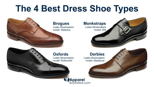 tipos de zapatos de vestir para hombre infografia